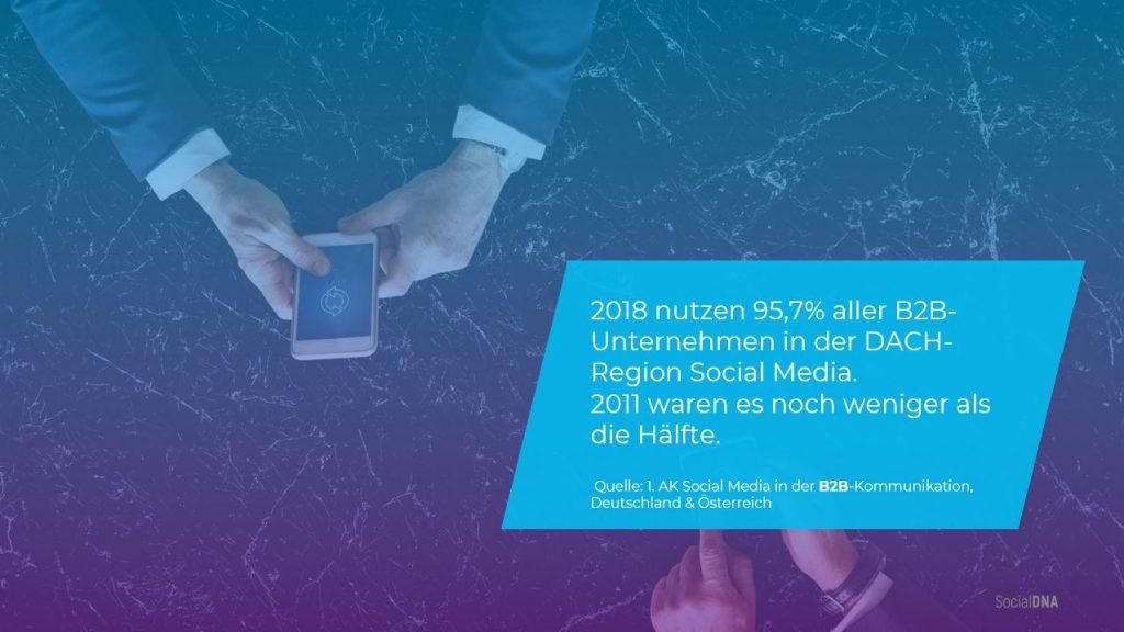 B2B Social Media Statistik