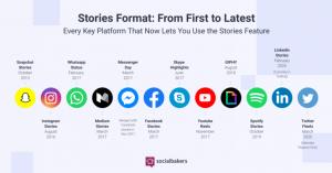 Social Media Stories